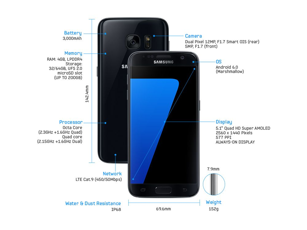 Samsung officially unveils new Galaxy S7 and S7 Edge