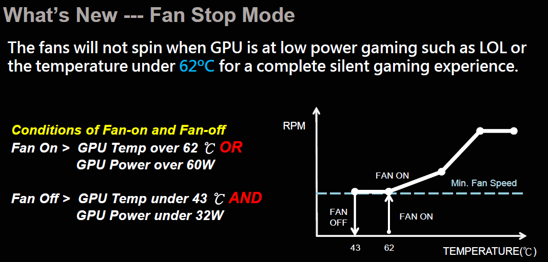 Gigabyte GTX 960 G1 Gaming fan stop mode