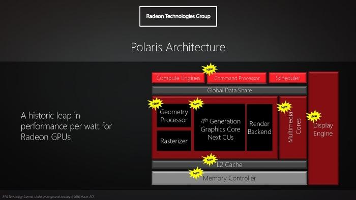 "Polaris GPU series is AMD's beginning of ""journey into space"""
