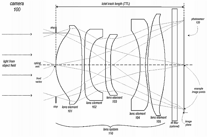 apple ios telephoto lens uspto patent application 2