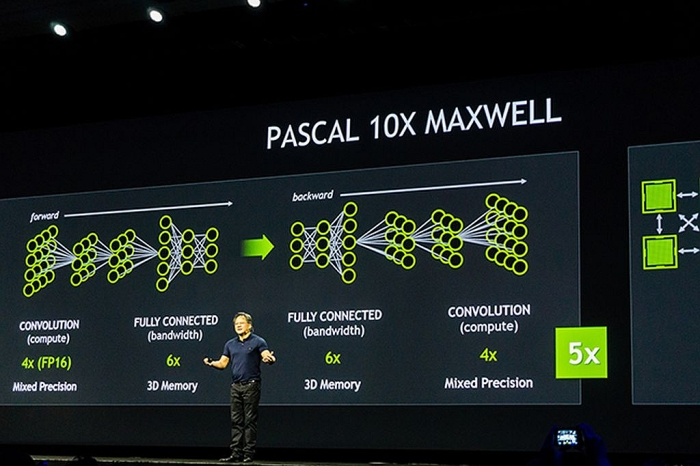 vr zone pascal 10x maxwell