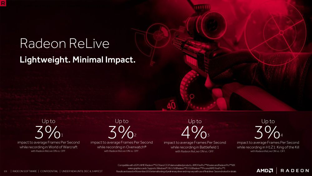 AMD releases Radeon Software Crimson ReLive drivers