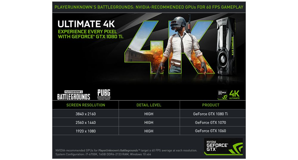 Nvidia releases Geforce 388 71 WHQL drivers