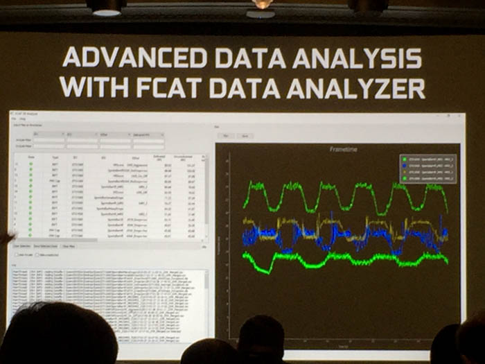 advanced data analysis with fcat analyzer