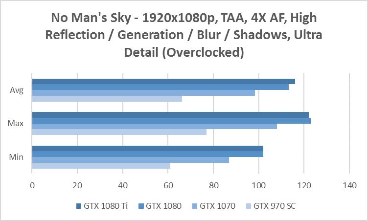 Nvidia Geforce GTX 1080 Ti review