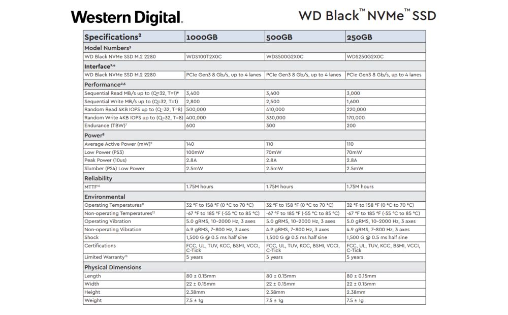 wd blacknvmessd 2