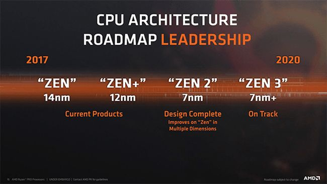 amd roadmap2020 1
