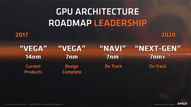 amd roadmap2020 2