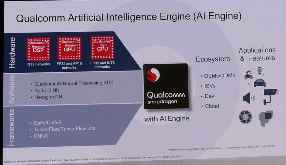 qualcomm aiengine 1
