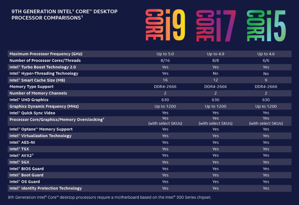 intel 9thgenkseries 1