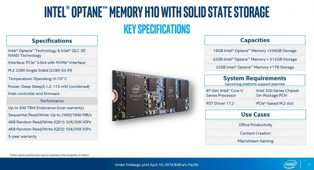Intel launches Optane Memory H10 hybrid M 2 SSD