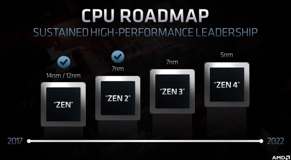 amd cpuroadmap 1