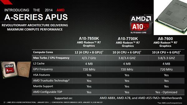 AMD A8 7600 R7 GRAPHICS 64BITS DRIVER DOWNLOAD