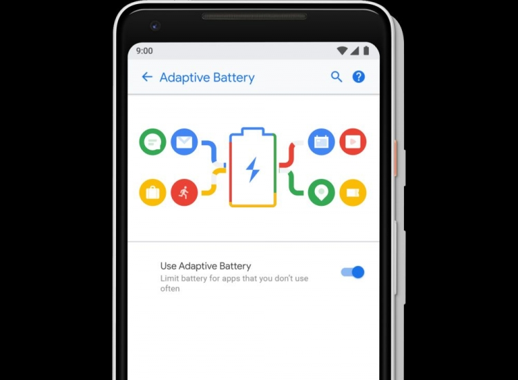 Android P- AI