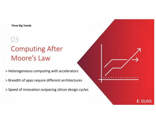 Xilinx says computing after Moore's Law is called ACAP