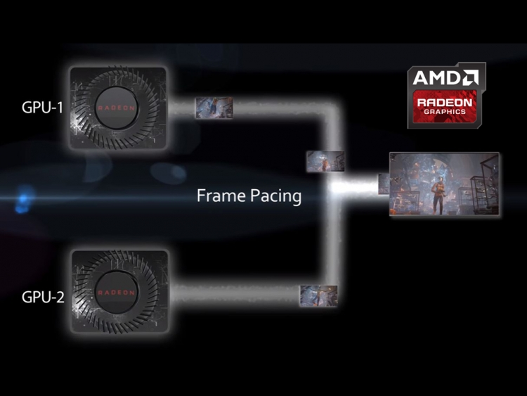 AMD enables DirectX 12 multi-GPU frame pacing