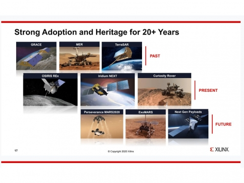 Xilinx takes you up to space, powers satellites and Mars Rovers