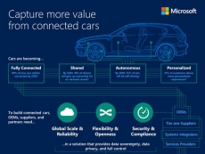 Would you trust windows in your Microsoft cars?